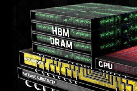 HBM-DRAM
